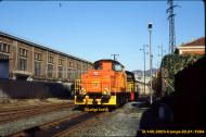 D.145.2003 e 245 sconosciuto